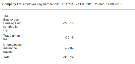 Employee payment report Sample