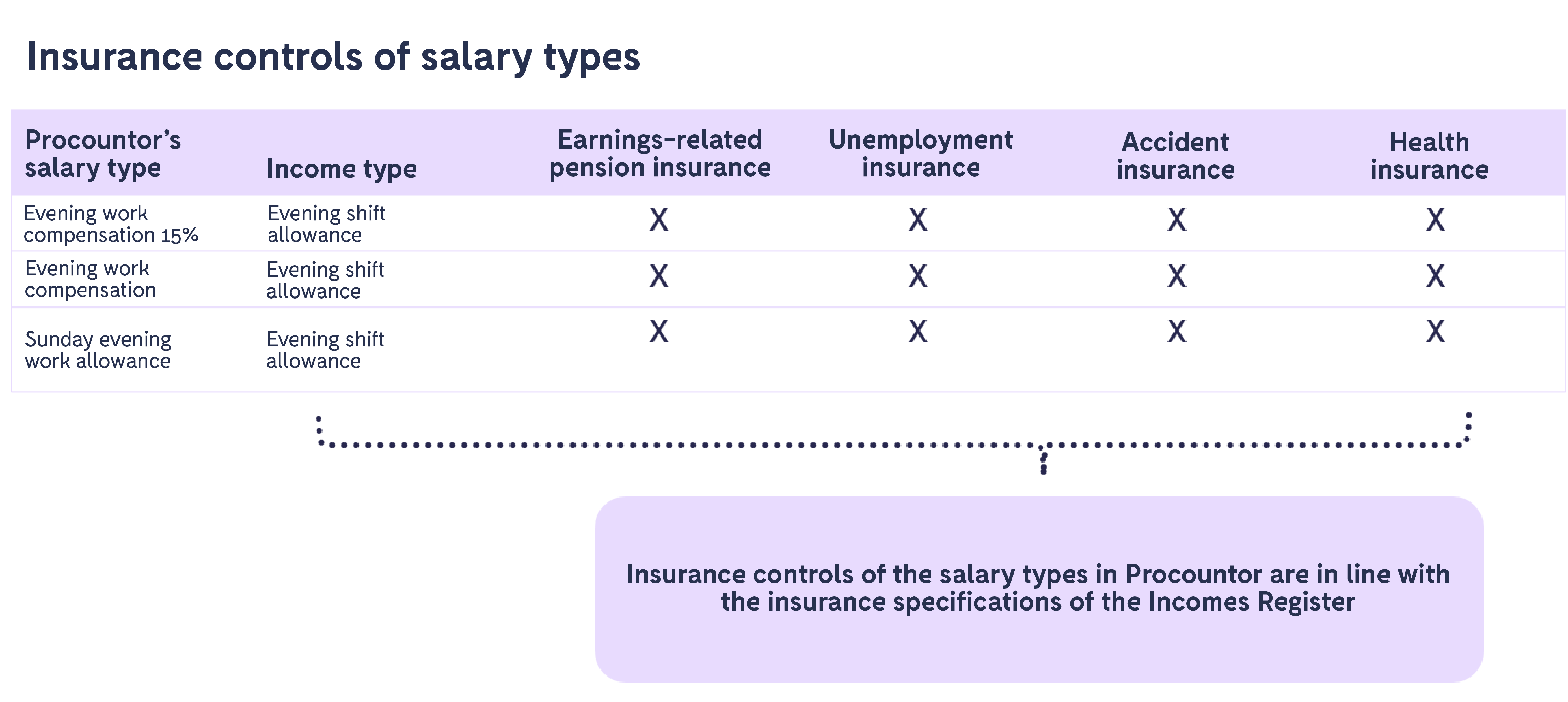 The_controls_of_insurance_with_salary_types_1.png